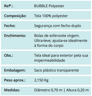 bubble polyester